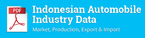 Indonesian Automobile Industry Data